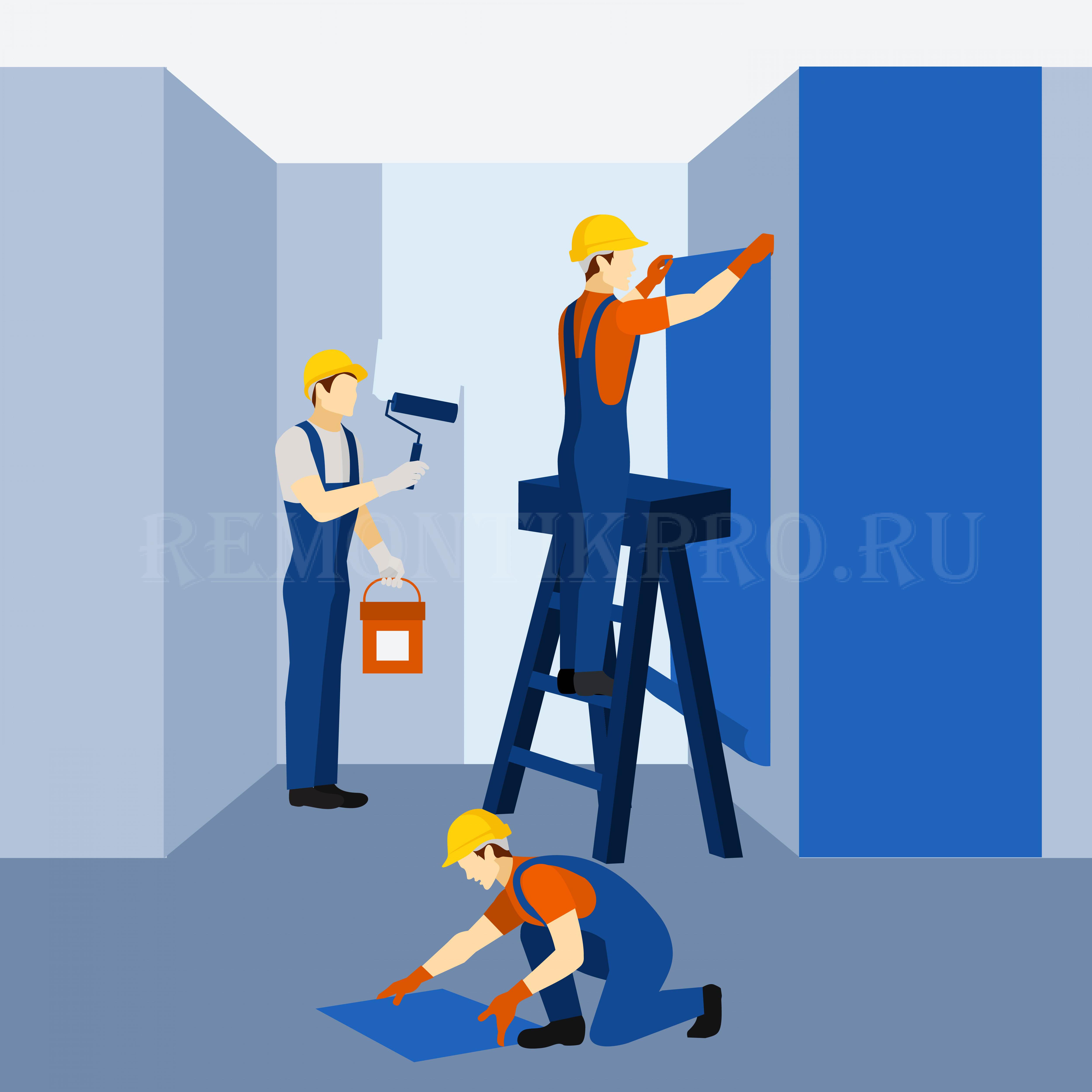 Внутренняя отделка дома или квартиры - Ремонт+ (фото 1)